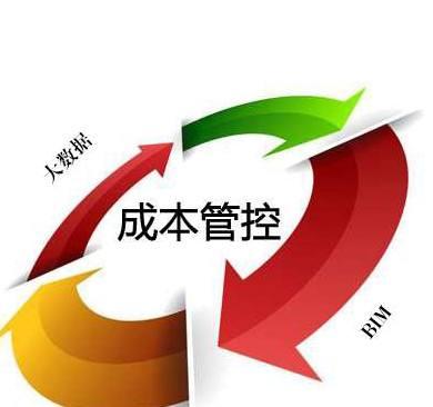 降低采购成本与供应商谈判